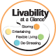 Livability at a Glance Icon
